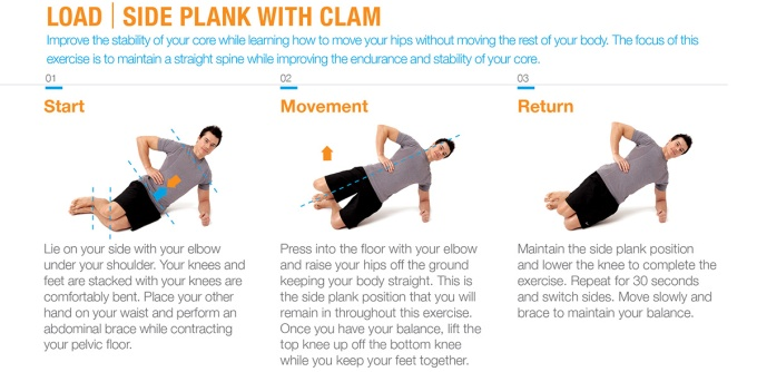 Side plank with clam