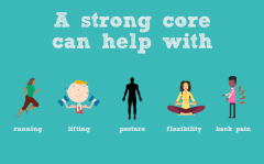 Strong core helps with