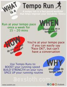 Tempo Run Image