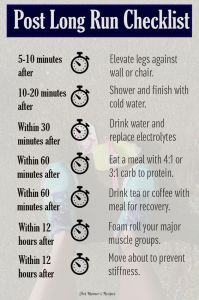 Post Long Run Checklist