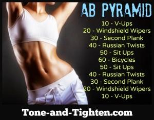 ab-pyramid