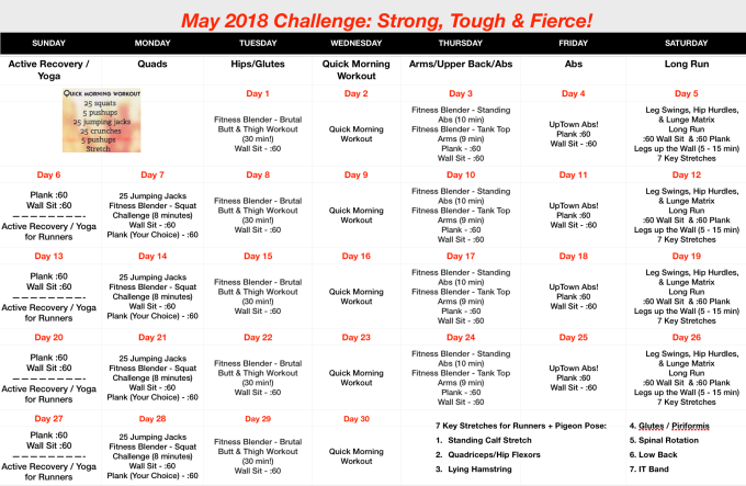 May 2018 Challenge - Strong Tough and Fierce